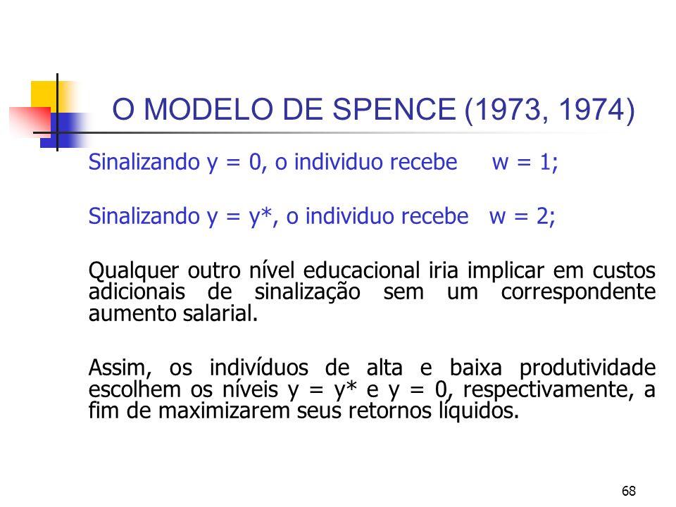 68 O MODELO DE SPENCE (1973, 1974) Sinalizando y = 0, o individuo recebe w = 1; Sinalizando y = y*, o individuo recebe w = 2; Qualquer outro nível edu