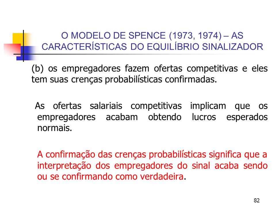 82 O MODELO DE SPENCE (1973, 1974) – AS CARACTERÍSTICAS DO EQUILÍBRIO SINALIZADOR (b) os empregadores fazem ofertas competitivas e eles tem suas crenç