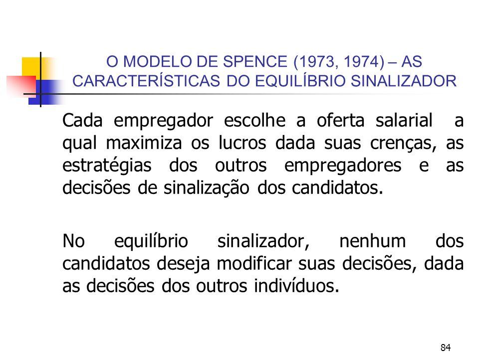 84 O MODELO DE SPENCE (1973, 1974) – AS CARACTERÍSTICAS DO EQUILÍBRIO SINALIZADOR Cada empregador escolhe a oferta salarial a qual maximiza os lucros