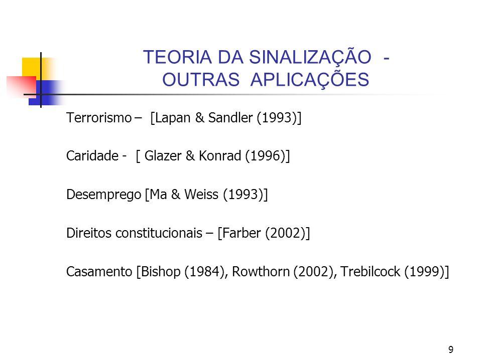 9 TEORIA DA SINALIZAÇÃO - OUTRAS APLICAÇÕES Terrorismo – [Lapan & Sandler (1993)] Caridade - [ Glazer & Konrad (1996)] Desemprego [Ma & Weiss (1993)]