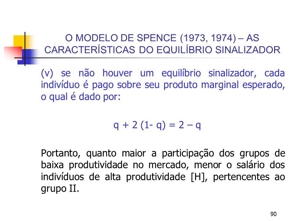 90 O MODELO DE SPENCE (1973, 1974) – AS CARACTERÍSTICAS DO EQUILÍBRIO SINALIZADOR (v) se não houver um equilíbrio sinalizador, cada indivíduo é pago s