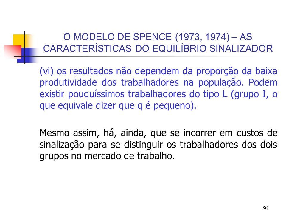 91 O MODELO DE SPENCE (1973, 1974) – AS CARACTERÍSTICAS DO EQUILÍBRIO SINALIZADOR (vi) os resultados não dependem da proporção da baixa produtividade