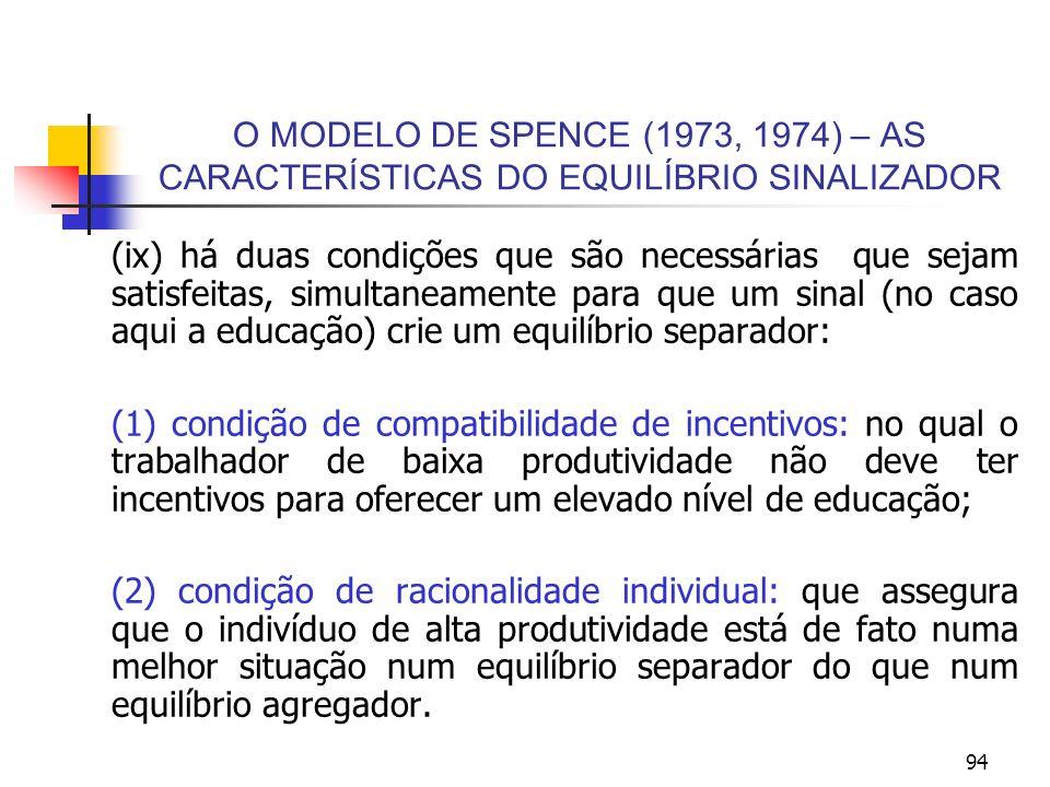 94 O MODELO DE SPENCE (1973, 1974) – AS CARACTERÍSTICAS DO EQUILÍBRIO SINALIZADOR (ix) há duas condições que são necessárias que sejam satisfeitas, si