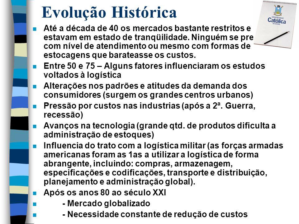 Evolução Histórica n Até a década de 40 os mercados bastante restritos e locais, estavam em estado de tranqüilidade. Ninguém se preocupava com nível d