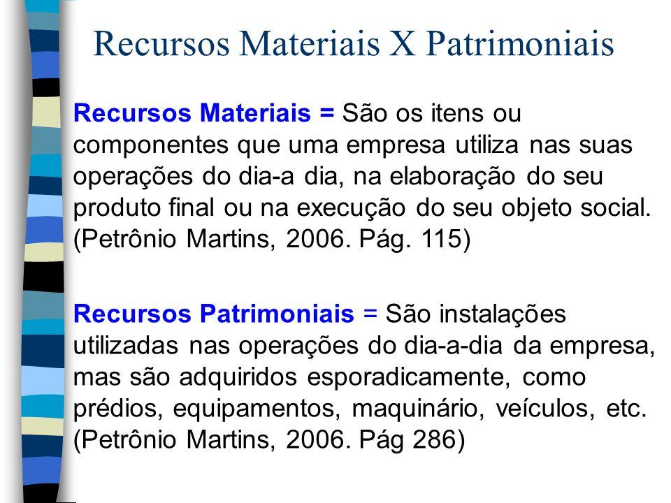 Recursos Materiais X Patrimoniais Recursos Materiais = São os itens ou componentes que uma empresa utiliza nas suas operações do dia-a dia, na elabora