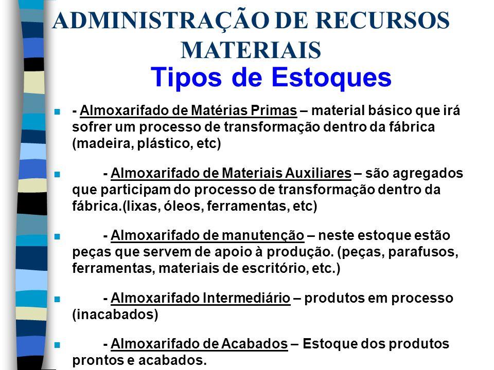 Tipos de Estoques ADMINISTRAÇÃO DE RECURSOS MATERIAIS n - Almoxarifado de Matérias Primas – material básico que irá sofrer um processo de transformaçã