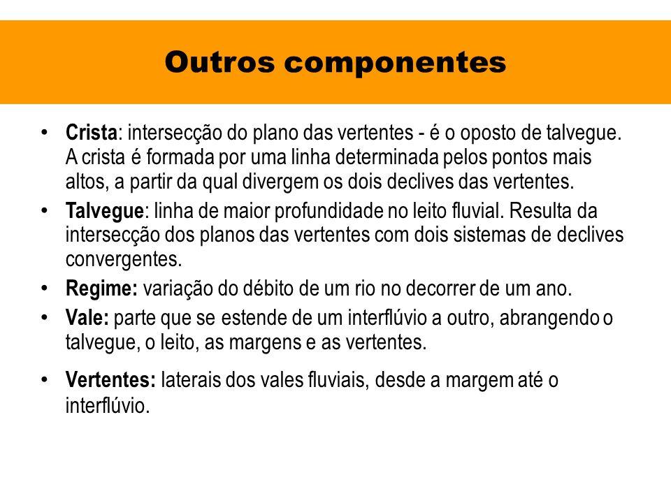 Outros componentes Crista : intersecção do plano das vertentes - é o oposto de talvegue. A crista é formada por uma linha determinada pelos pontos mai