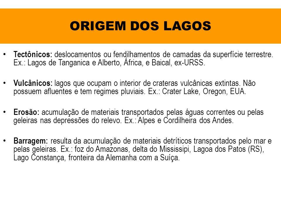 ORIGEM DOS LAGOS Tectônicos: deslocamentos ou fendilhamentos de camadas da superfície terrestre. Ex.: Lagos de Tanganica e Alberto, África, e Baical,