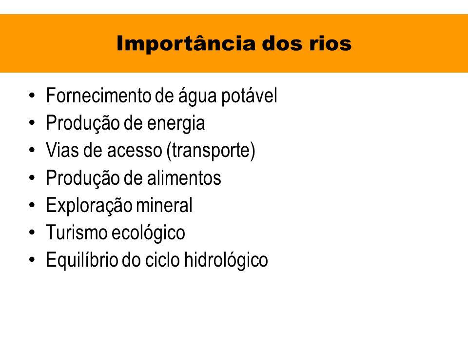 Importância dos rios Fornecimento de água potável Produção de energia Vias de acesso (transporte) Produção de alimentos Exploração mineral Turismo eco