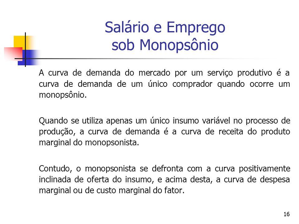 16 Salário e Emprego sob Monopsônio A curva de demanda do mercado por um serviço produtivo é a curva de demanda de um único comprador quando ocorre um
