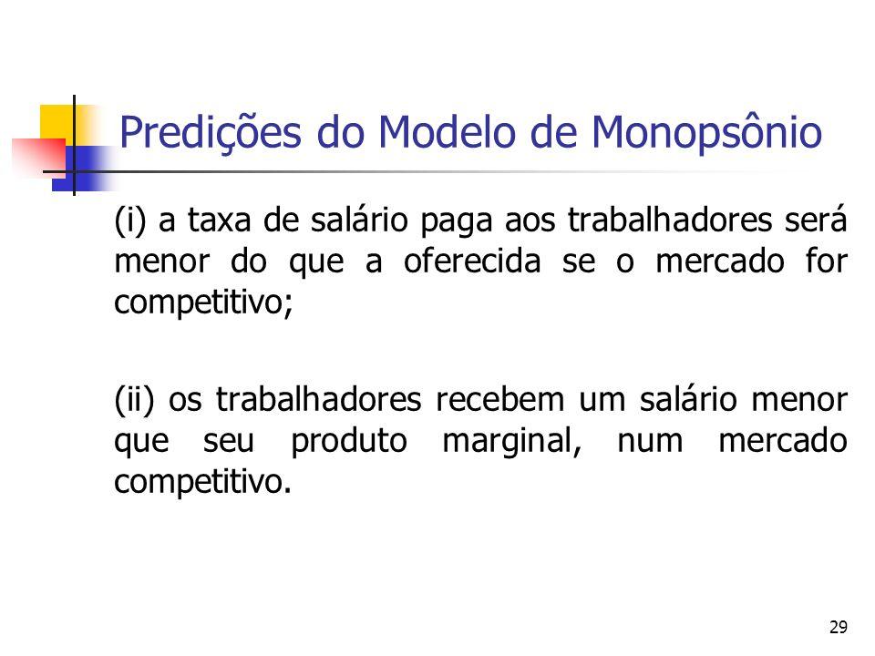 29 Predições do Modelo de Monopsônio (i) a taxa de salário paga aos trabalhadores será menor do que a oferecida se o mercado for competitivo; (ii) os