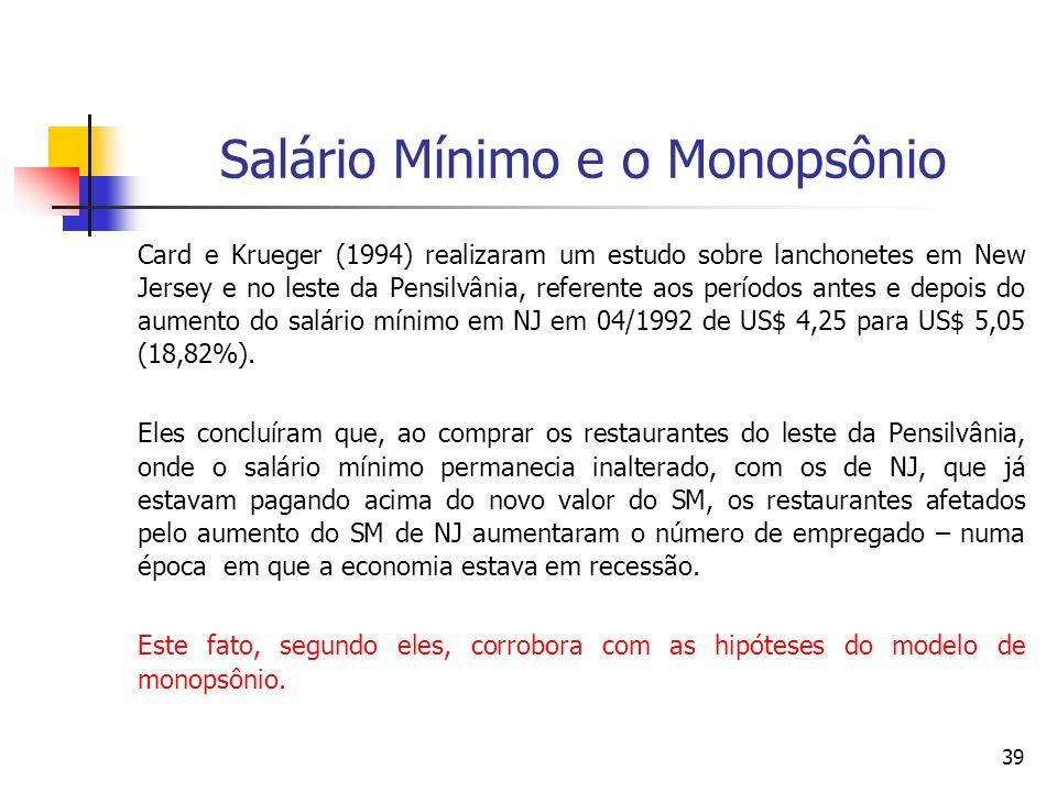 39 Salário Mínimo e o Monopsônio Card e Krueger (1994) realizaram um estudo sobre lanchonetes em New Jersey e no leste da Pensilvânia, referente aos p