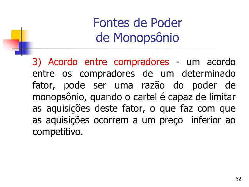52 Fontes de Poder de Monopsônio 3) Acordo entre compradores - um acordo entre os compradores de um determinado fator, pode ser uma razão do poder de
