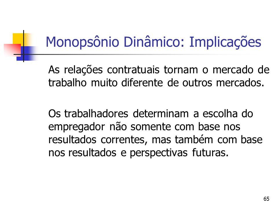 65 Monopsônio Dinâmico: Implicações As relações contratuais tornam o mercado de trabalho muito diferente de outros mercados. Os trabalhadores determin