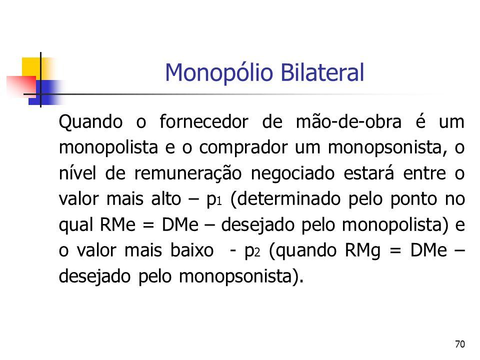 70 Monopólio Bilateral Quando o fornecedor de mão-de-obra é um monopolista e o comprador um monopsonista, o nível de remuneração negociado estará entr
