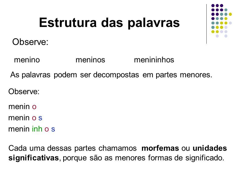 Os elementos mórficos 1.