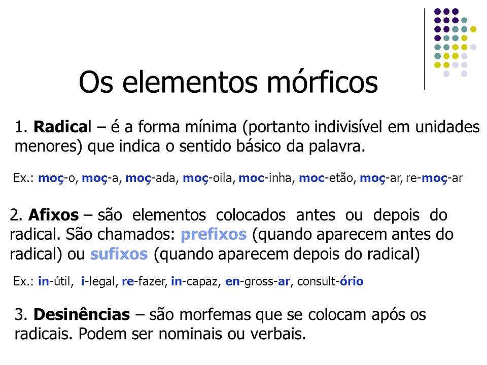 Os elementos mórficos 1. Radical – é a forma mínima (portanto indivisível em unidades menores) que indica o sentido básico da palavra. 2. Afixos – são