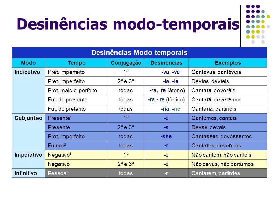Desinências modo-temporais Desinências Modo-temporais ModoTempoConjugaçãoDesinênciasExemplos IndicativoPret. imperfeito1ª -va, -veCantavas, cantáveis