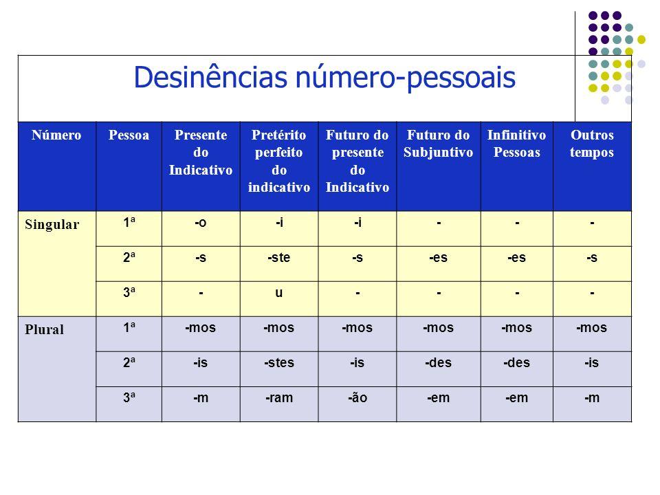 Desinências número-pessoais NúmeroPessoaPresente do Indicativo Pretérito perfeito do indicativo Futuro do presente do Indicativo Futuro do Subjuntivo