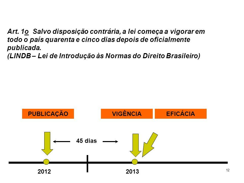 12 PUBLICAÇÃOVIGÊNCIAEFICÁCIA 45 dias 20122013 Art. 1o Salvo disposição contrária, a lei começa a vigorar em todo o país quarenta e cinco dias depois