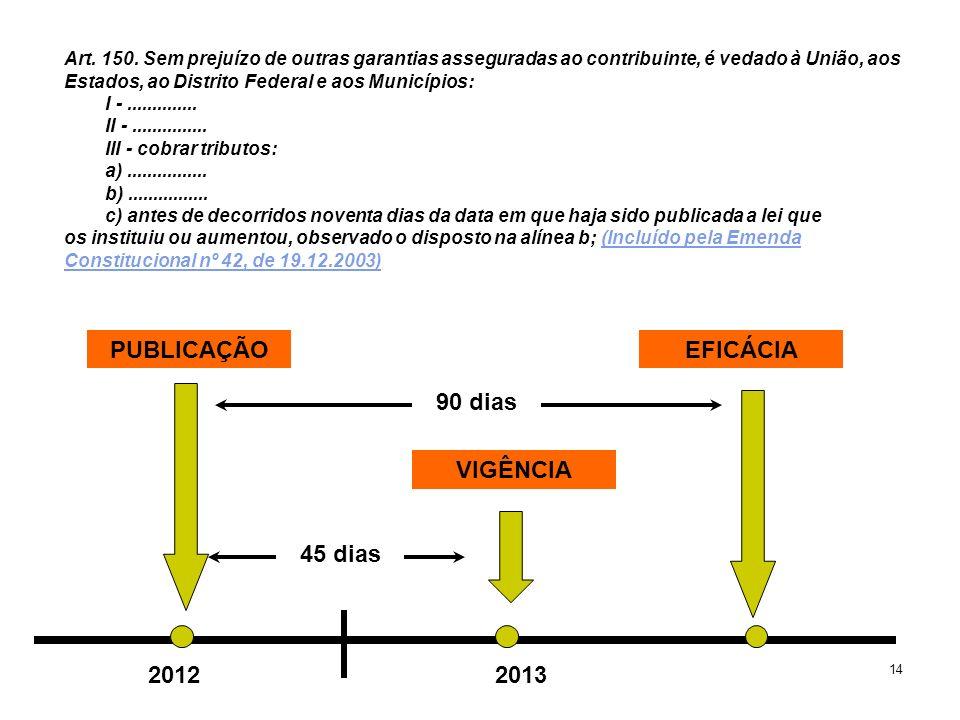 14 PUBLICAÇÃO VIGÊNCIA EFICÁCIA 45 dias 20122013 Art. 150. Sem prejuízo de outras garantias asseguradas ao contribuinte, é vedado à União, aos Estados