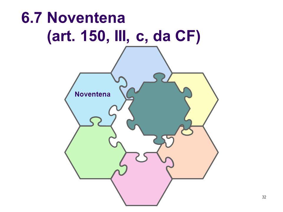 32 6.7 Noventena (art. 150, III, c, da CF) Noventena