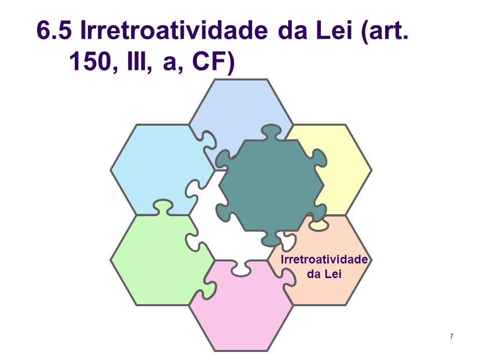 7 6.5 Irretroatividade da Lei (art. 150, III, a, CF) Irretroatividade da Lei