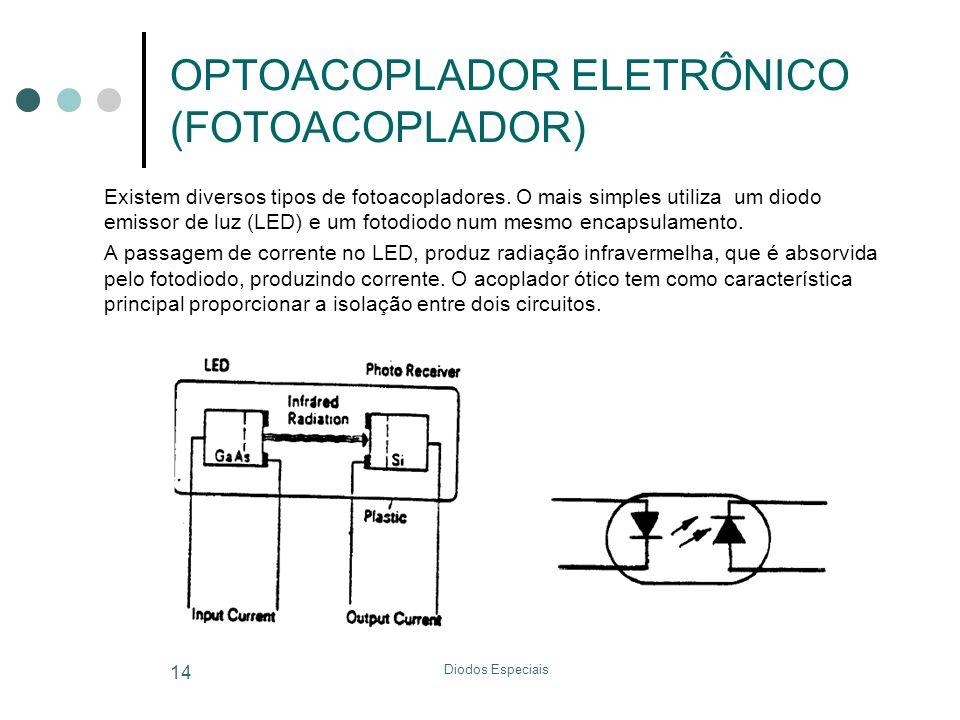 Diodos Especiais 14 OPTOACOPLADOR ELETRÔNICO (FOTOACOPLADOR) Existem diversos tipos de fotoacopladores. O mais simples utiliza um diodo emissor de luz