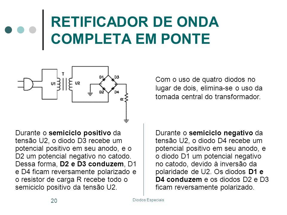 Diodos Especiais 20 RETIFICADOR DE ONDA COMPLETA EM PONTE Durante o semiciclo positivo da tensão U2, o diodo D3 recebe um potencial positivo em seu an