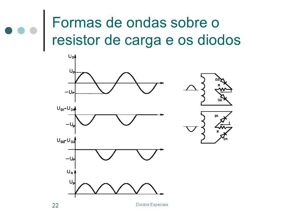 Diodos Especiais 22 Formas de ondas sobre o resistor de carga e os diodos