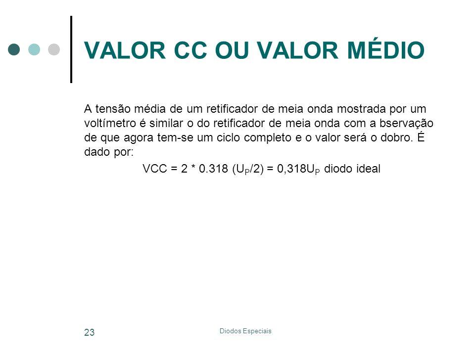 Diodos Especiais 23 VALOR CC OU VALOR MÉDIO A tensão média de um retificador de meia onda mostrada por um voltímetro é similar o do retificador de mei