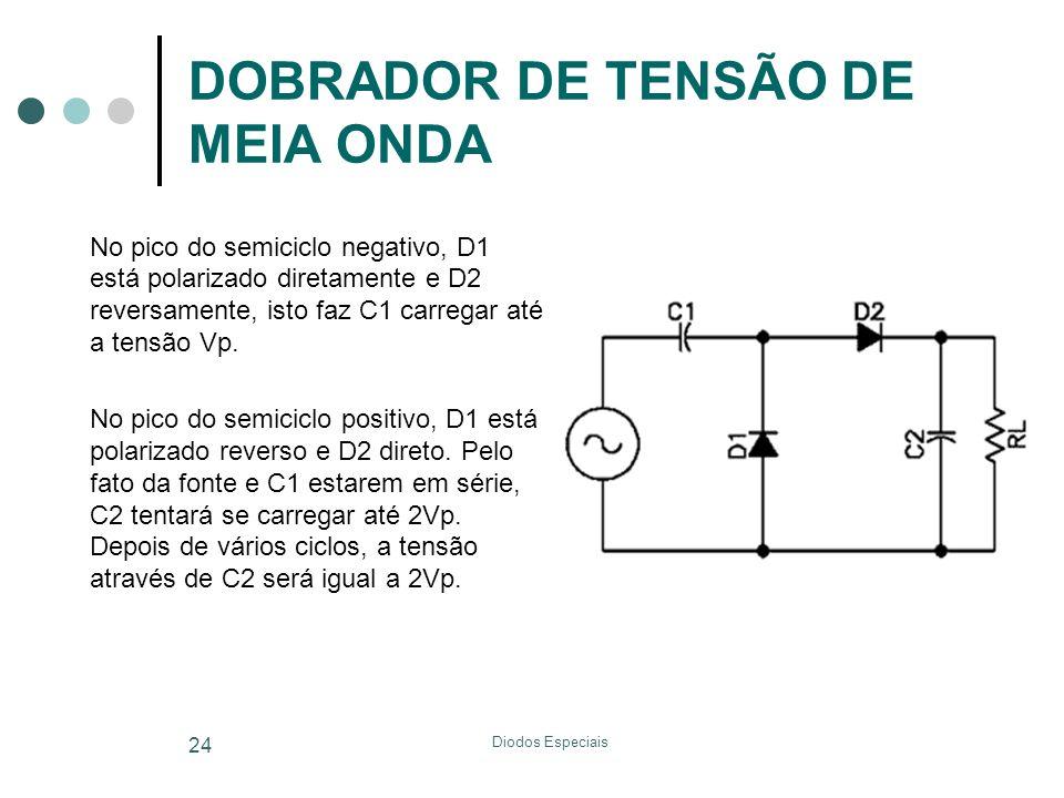 Diodos Especiais 24 DOBRADOR DE TENSÃO DE MEIA ONDA No pico do semiciclo negativo, D1 está polarizado diretamente e D2 reversamente, isto faz C1 carre