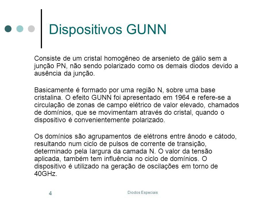 Diodos Especiais 4 Dispositivos GUNN Consiste de um cristal homogêneo de arsenieto de gálio sem a junção PN, não sendo polarizado como os demais diodo