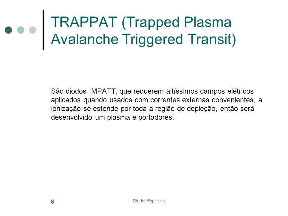 Diodos Especiais 6 TRAPPAT (Trapped Plasma Avalanche Triggered Transit) São diodos IMPATT, que requerem altíssimos campos elétricos aplicados quando u