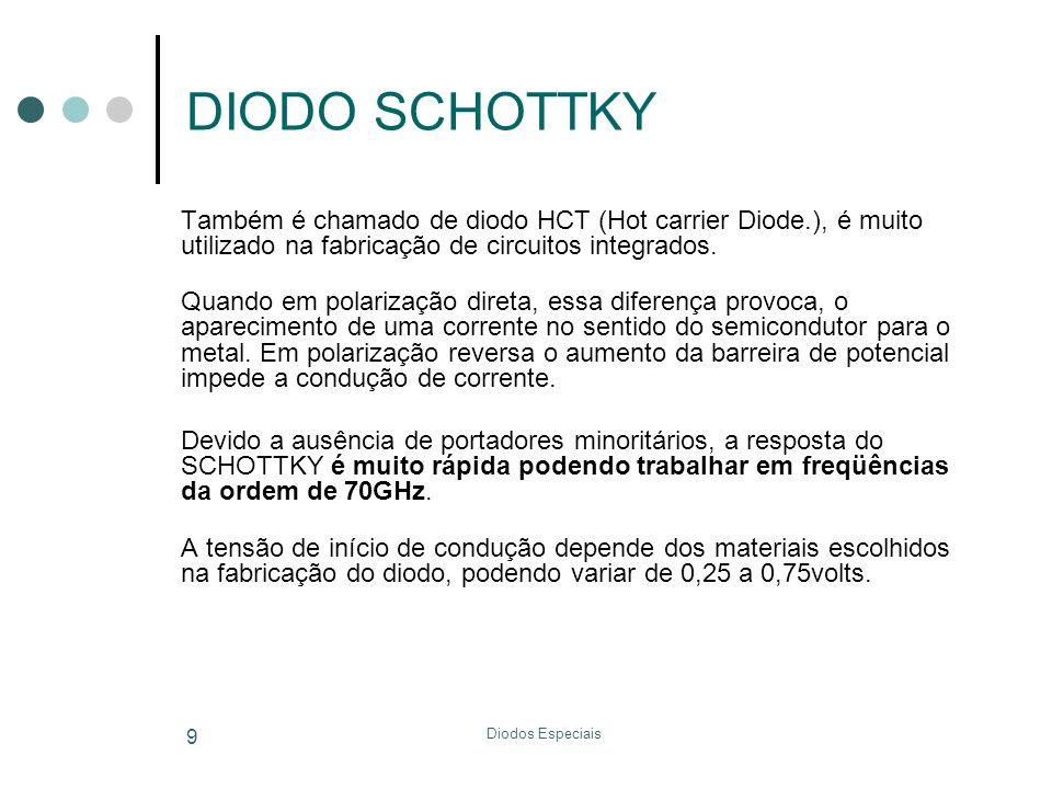 Diodos Especiais 9 DIODO SCHOTTKY Também é chamado de diodo HCT (Hot carrier Diode.), é muito utilizado na fabricação de circuitos integrados. Quando