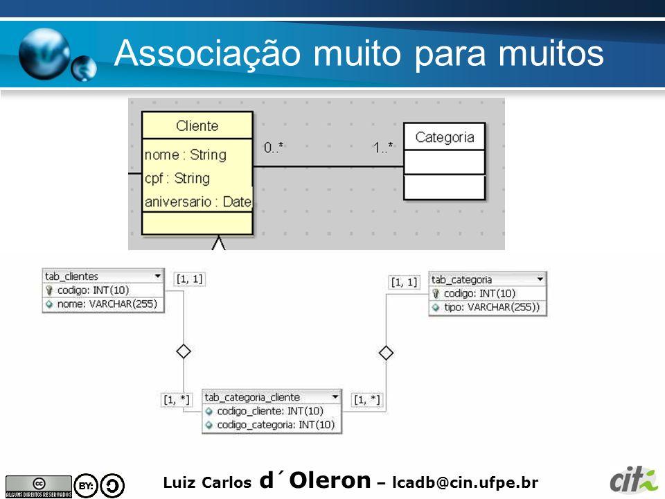 Luiz Carlos d´Oleron – lcadb@cin.ufpe.br Associação muito para muitos