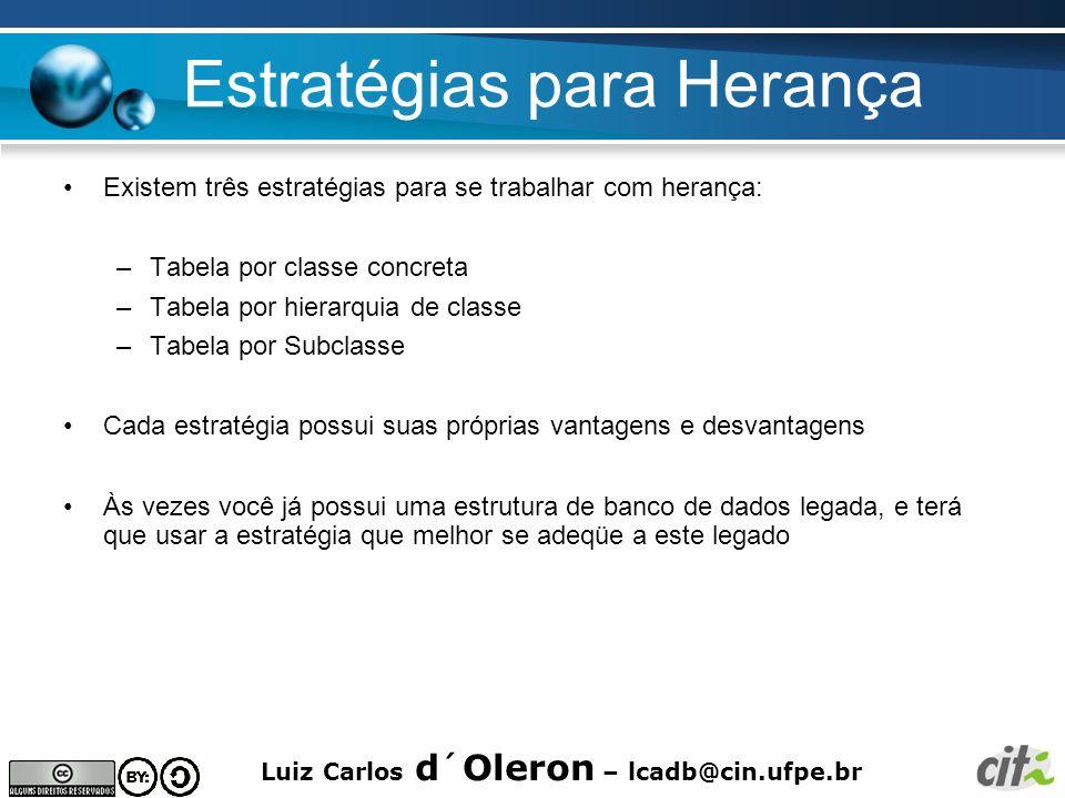 Luiz Carlos d´Oleron – lcadb@cin.ufpe.br Estratégias para Herança Existem três estratégias para se trabalhar com herança: –Tabela por classe concreta