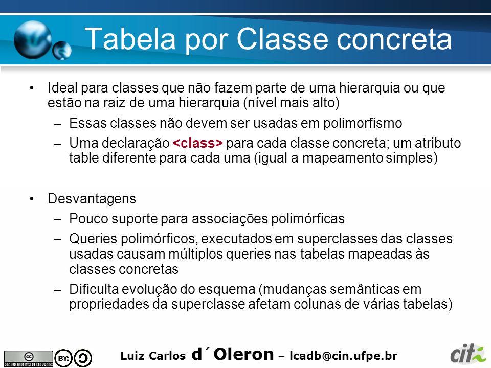 Luiz Carlos d´Oleron – lcadb@cin.ufpe.br Tabela por Classe concreta Ideal para classes que não fazem parte de uma hierarquia ou que estão na raiz de u