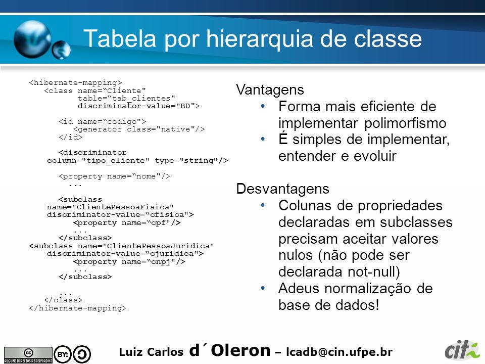 Luiz Carlos d´Oleron – lcadb@cin.ufpe.br Tabela por hierarquia de classe <class name=Cliente