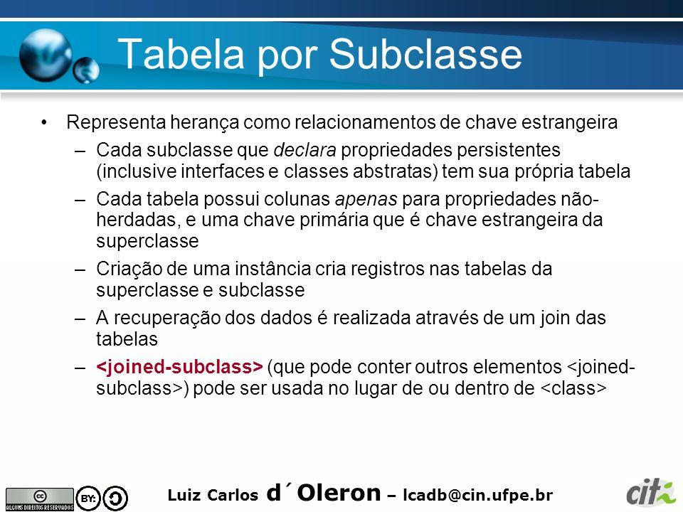 Luiz Carlos d´Oleron – lcadb@cin.ufpe.br Tabela por Subclasse Representa herança como relacionamentos de chave estrangeira –Cada subclasse que declara