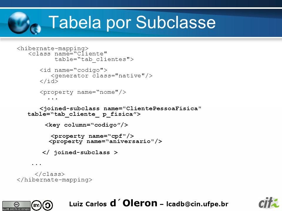 Luiz Carlos d´Oleron – lcadb@cin.ufpe.br Tabela por Subclasse <class name=Cliente