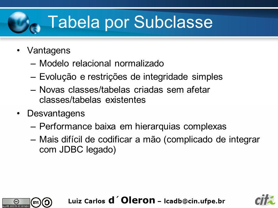 Luiz Carlos d´Oleron – lcadb@cin.ufpe.br Tabela por Subclasse Vantagens –Modelo relacional normalizado –Evolução e restrições de integridade simples –