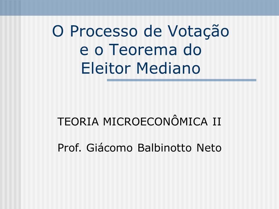 O Processo de Votação e o Teorema do Eleitor Mediano TEORIA MICROECONÔMICA II Prof.