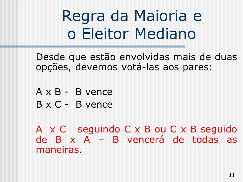 11 Regra da Maioria e o Eleitor Mediano Desde que estão envolvidas mais de duas opções, devemos votá-las aos pares: A x B - B vence B x C - B vence A x C seguindo C x B ou C x B seguido de B x A – B vencerá de todas as maneiras.