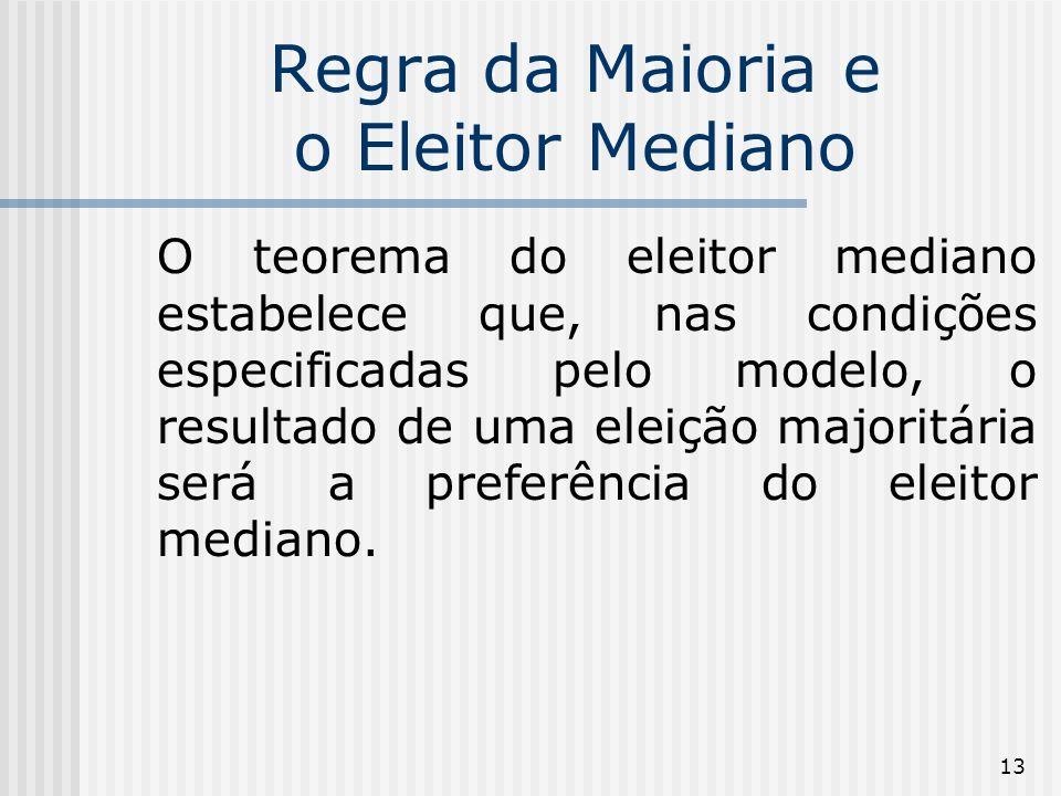 13 Regra da Maioria e o Eleitor Mediano O teorema do eleitor mediano estabelece que, nas condições especificadas pelo modelo, o resultado de uma eleição majoritária será a preferência do eleitor mediano.