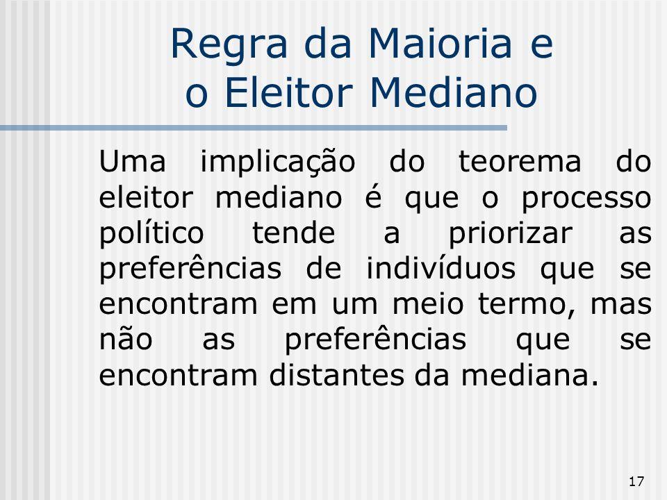 17 Regra da Maioria e o Eleitor Mediano Uma implicação do teorema do eleitor mediano é que o processo político tende a priorizar as preferências de indivíduos que se encontram em um meio termo, mas não as preferências que se encontram distantes da mediana.