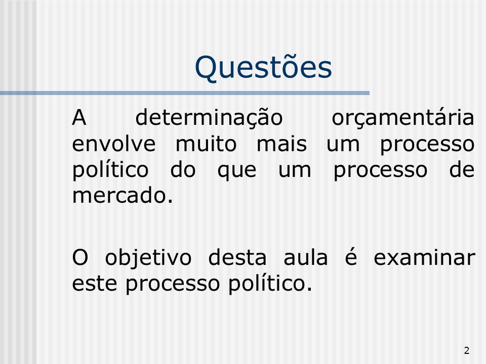 23 Evidências Empíricas para o Brasil http://www.scielo.br/scielo.php?script=sci_arttext&pid=S0 034-71402006000300005 http://www.scielo.br/scielo.php?script=sci_arttext&pid=S0 034-71402006000300005