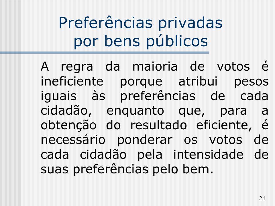 21 A regra da maioria de votos é ineficiente porque atribui pesos iguais às preferências de cada cidadão, enquanto que, para a obtenção do resultado eficiente, é necessário ponderar os votos de cada cidadão pela intensidade de suas preferências pelo bem.