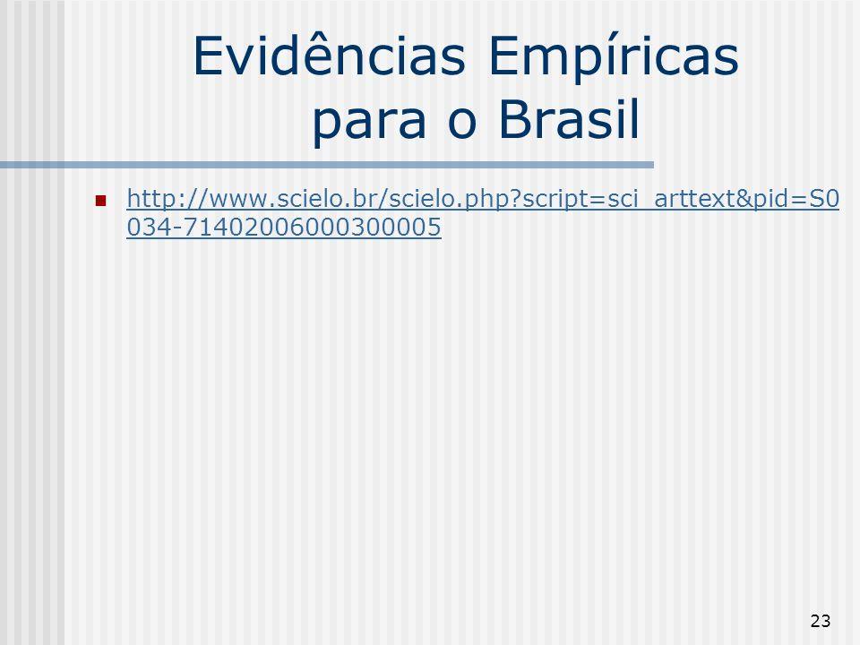 23 Evidências Empíricas para o Brasil http://www.scielo.br/scielo.php script=sci_arttext&pid=S0 034-71402006000300005 http://www.scielo.br/scielo.php script=sci_arttext&pid=S0 034-71402006000300005