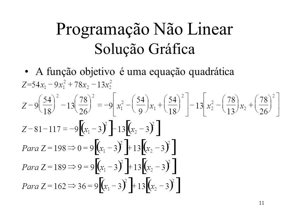 A função objetivo é uma equação quadrática Programação Não Linear Solução Gráfica 11